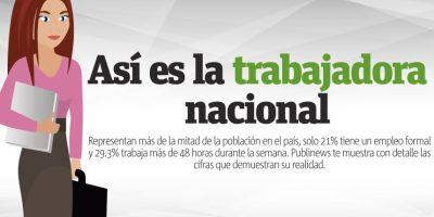Infografía: Así es la realidad laboral de la mujer guatemalteca