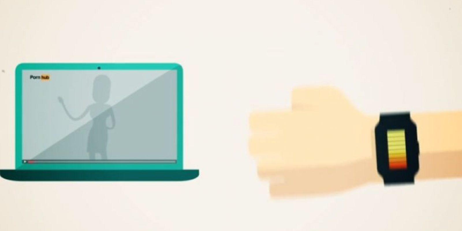 """""""PornHub"""" considera que los momentos viendo porno podrán ser más productivos con este gadget Foto:YouTube/wankband"""
