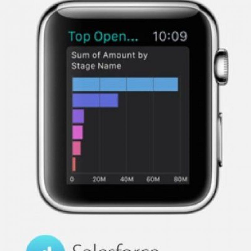 Salesforce: Les permitirá ver un panorama general de relaciones y gestiones con su cliente o empresa para no perder detalle de sus negocios. Foto:Apple