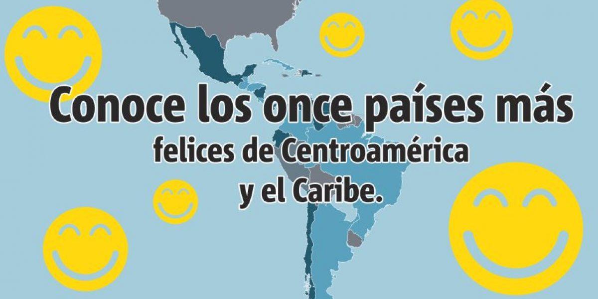 Infografía: Conoce el país más feliz de Centroamérica