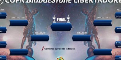 Copa Libertadores: Así se jugarán los octavos de final