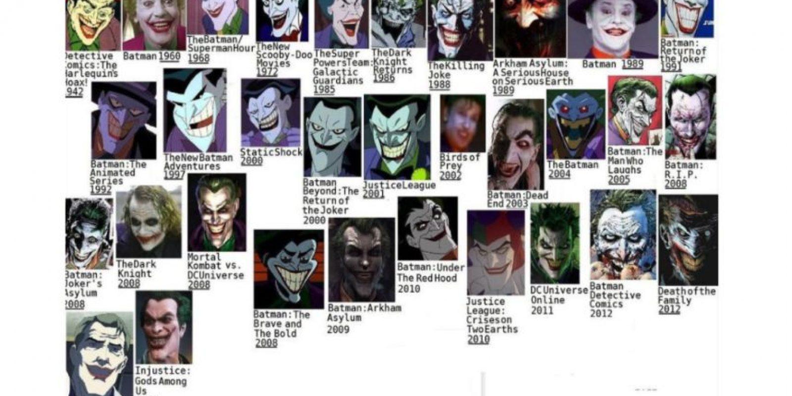 """Este es un mapa con todos los """"Jokers"""". Se encuentra desde el primero que apareció en 1940, hasta """"El Guasón"""" de los recientes videojuegos, """"Arkham Origins"""". Foto:twitter.com/Alex_DeGilead_/"""