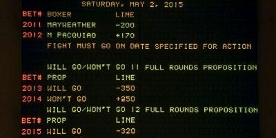 Mayweather vs. Pacquiao: ¿Qué dicen las apuestas?