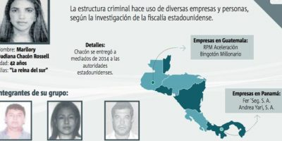 Sentencian a narcotraficante guatemalteca a 12 años de prisión en Miami