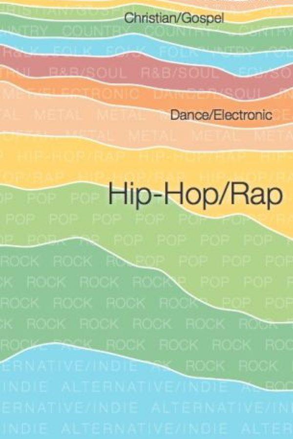 El buscador de Google ha creado una interesante visualización llamada Music Timeline en la que nos muestra la popularidad de diferentes géneros musicales según el número de álbumes almacenados por usuarios de Google Music. Foto:Google