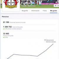 """La fanpage del Bayer después de darse a conocer el fichaje de """"Chicharito"""". Foto:memedeportes.com"""