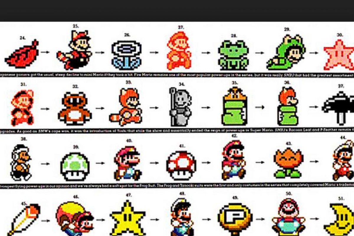 """La saga de """"Mario Bros"""" tiene alrededor de 348 personajes, según los registros de Wikipedia Foto:Nintendo"""