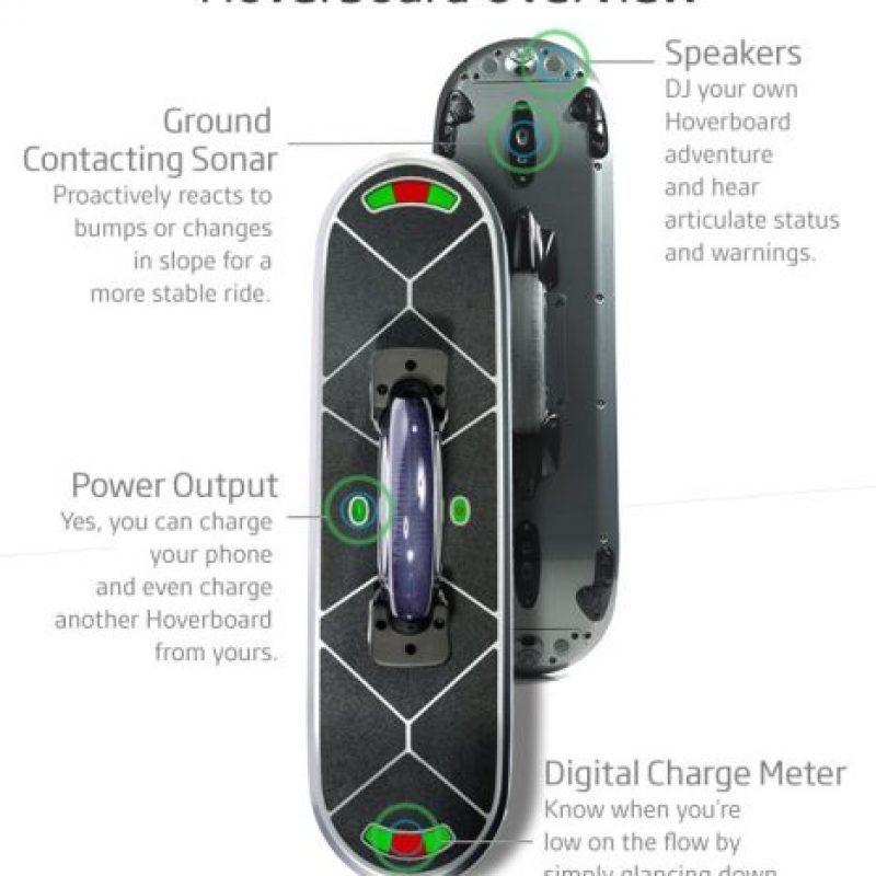 El dispositivo cuenta con bocinas, marcador de batería, indicador de encendido y un sonar que indica contacto con el suelo Foto:hoverboard.com