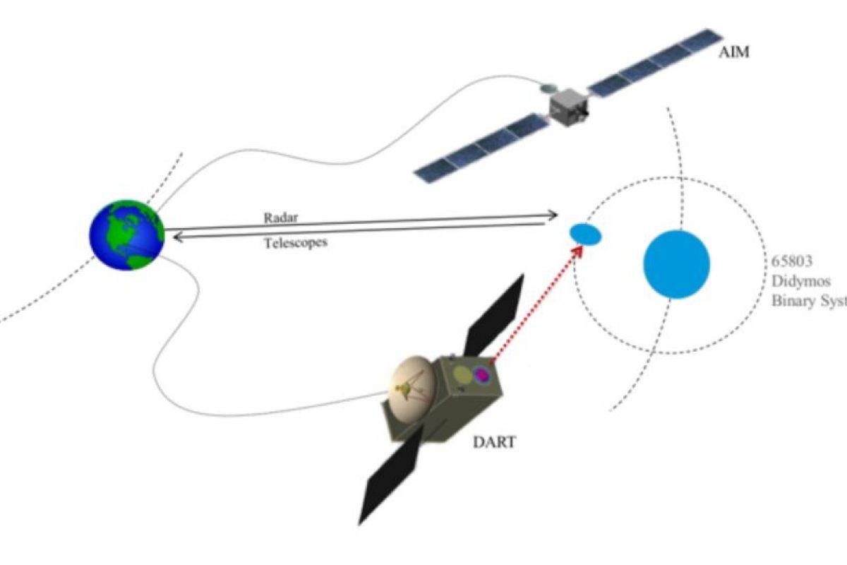 Así se planea la misión AIDA. Foto:Vía esa.int