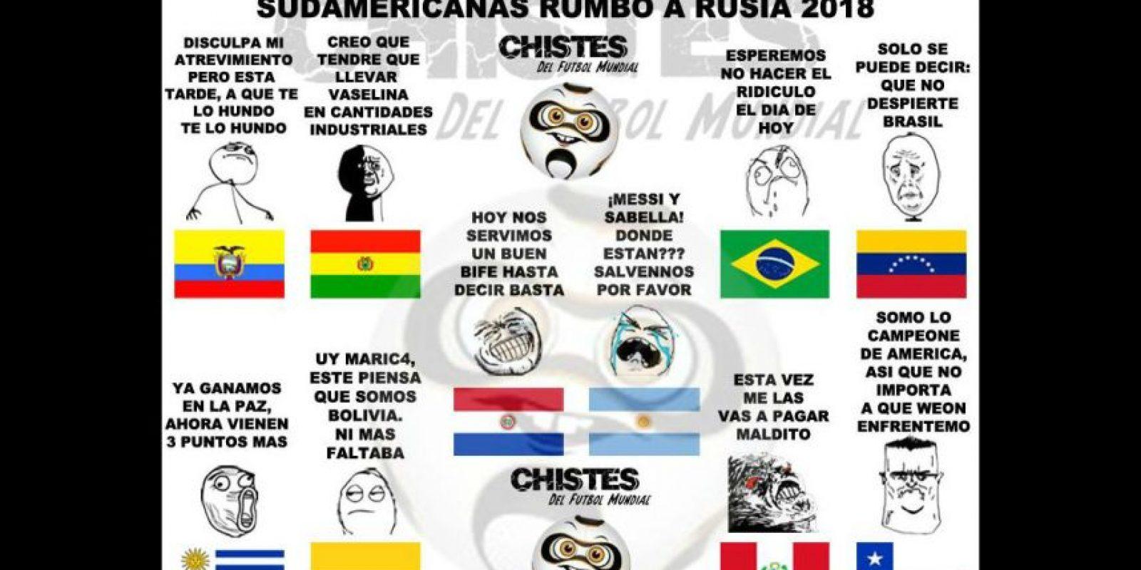 """Se disputó la jornada 2 de las Eliminatorias de Conmebol y estas eran las """"expectativas"""" de los equipos. Foto:Vía facebook.com/Chistes-del-Fútbol-Mundial"""