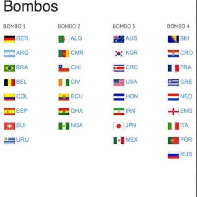 5- Emojis por el sorteo del Mundial de Brasil 2014. Foto:vía Twitter.com