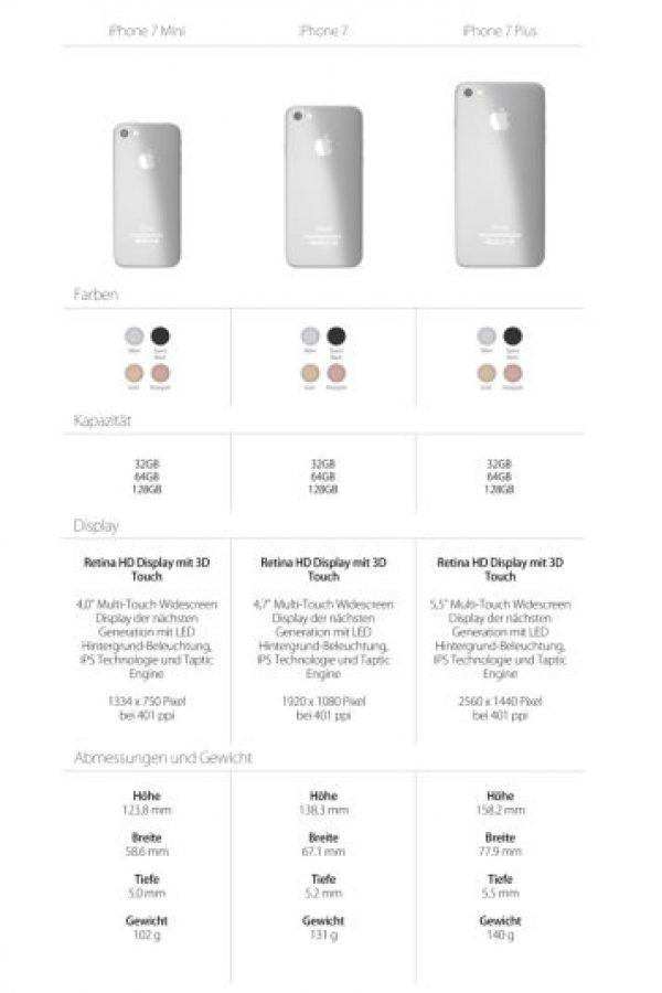 Estas serían las características de los nuevos iPhone. Foto:vía handy-abovergleich.ch