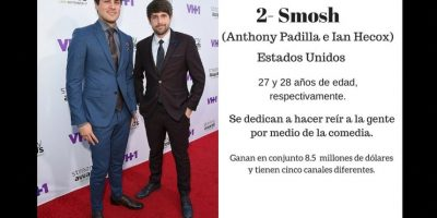 2- Smosh: 8.5 millones de dólares. Foto: Especial / Getty Images