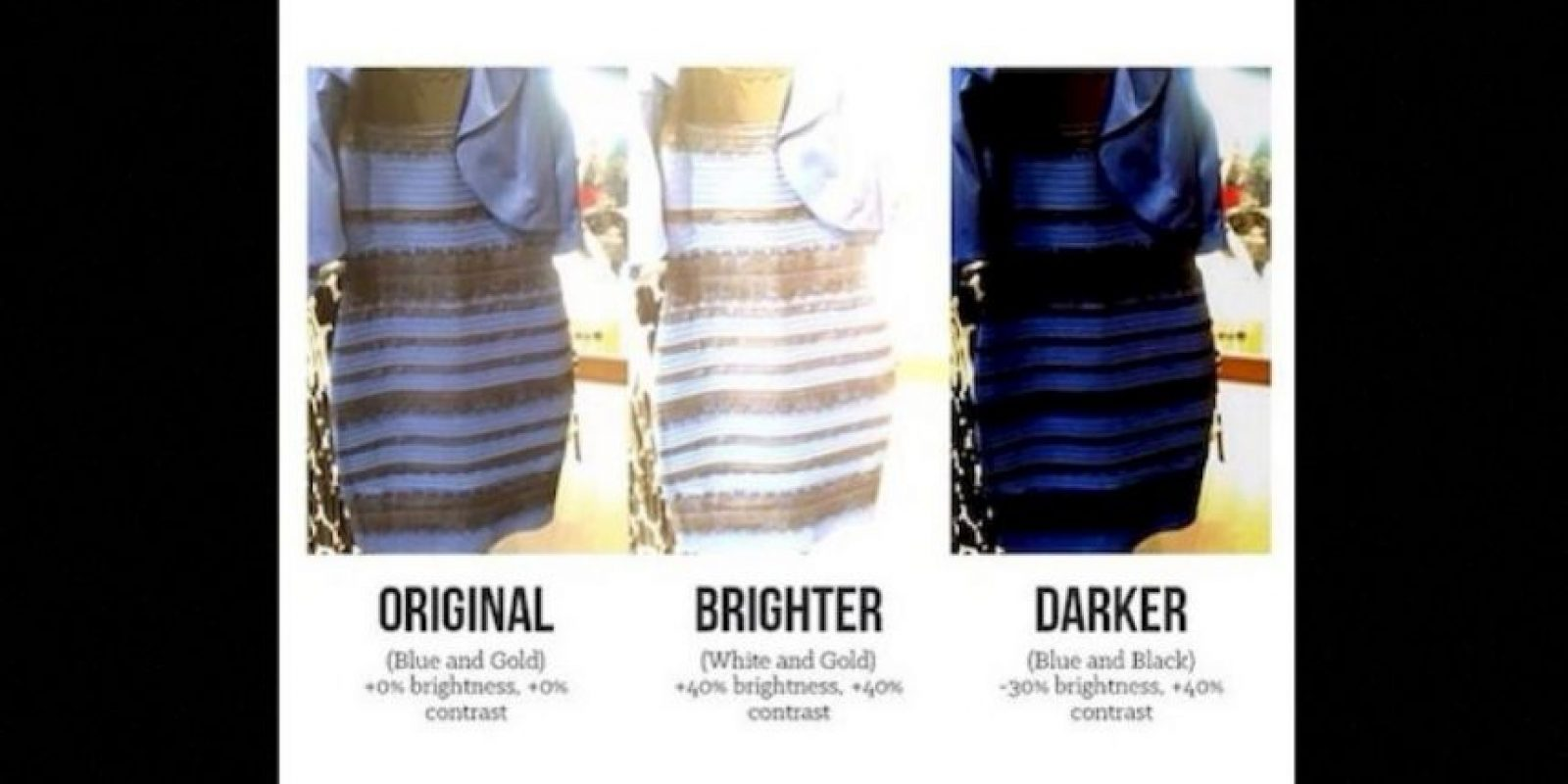 """La pregunta que todos se hacían era """"¿de qué color ves este vestido?"""". Foto:Twitter"""
