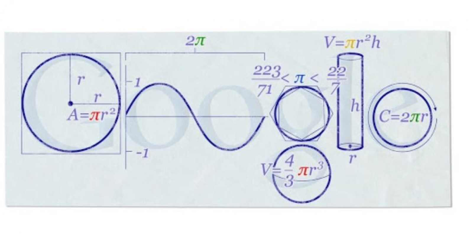Hace seis años, así festejó Google el día Pi. Foto:google.com/doodles/pi-day