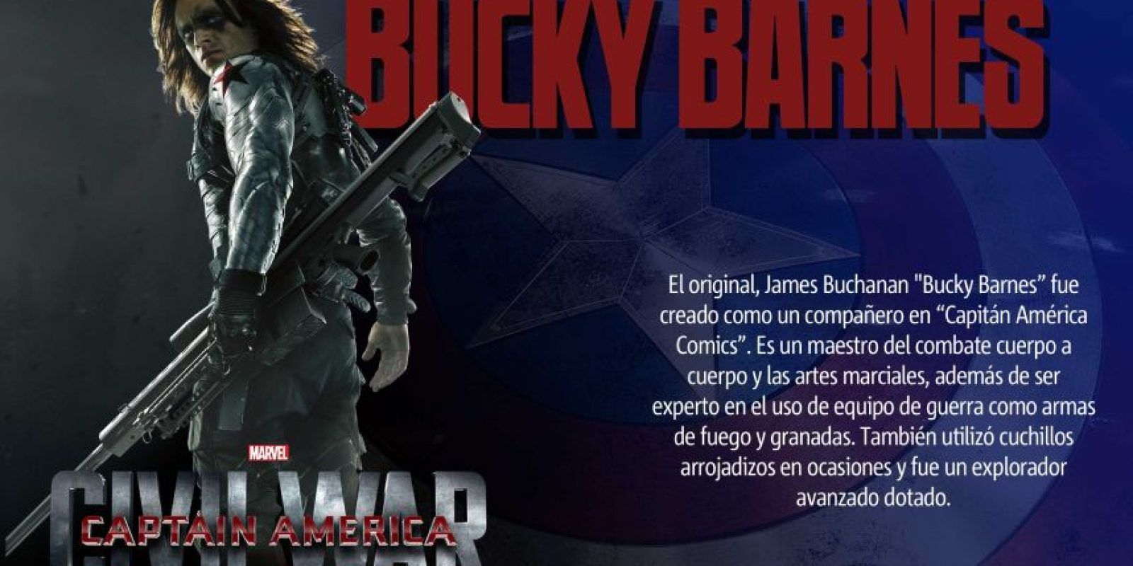 Capitán América: Civil War Foto:Wendy Morataya / Publinews
