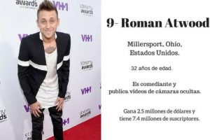 Roman Atwood Foto: Getty Images