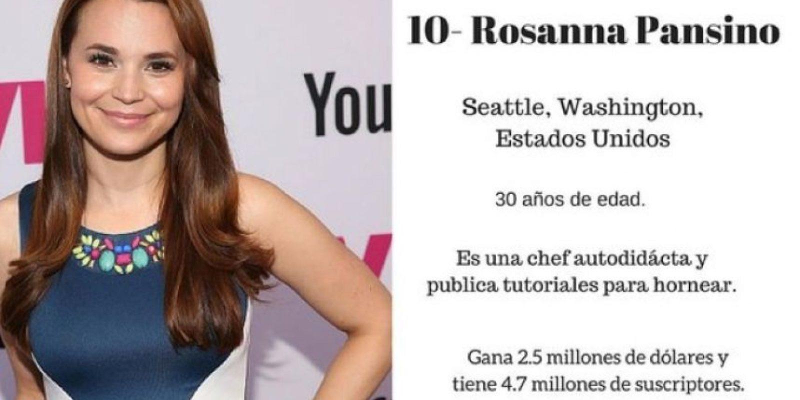 Rosanna Pansino Foto:Getty Images