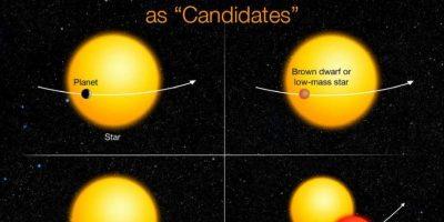 La misión Kepler estudia objetos que orbitan cerca de soles y descarta que sean otras estrellas u objetos que no sean planetas Foto:NASA