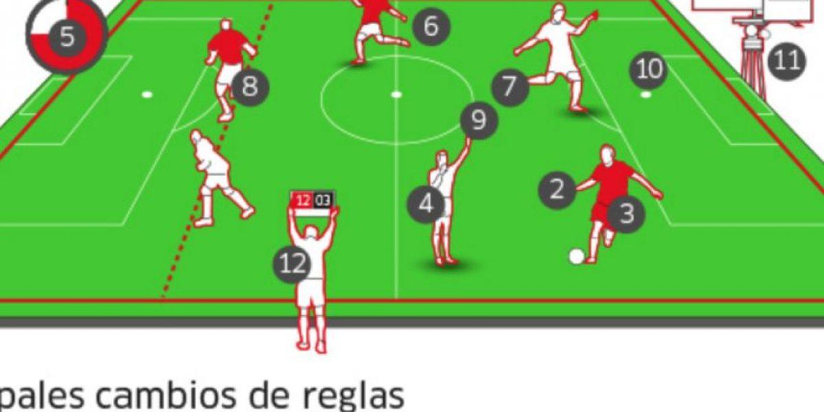 Fifa hace cambios hist ricos en las reglas de juego del for Regla fuera de juego futbol