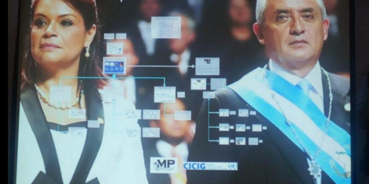 Pérez Molina y Baldetti cooptaron el Estado para enriquecerse, asegura la Fiscalía