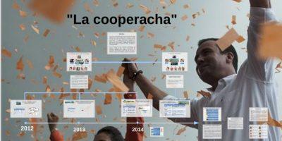 Cinco pasos para entender cómo se hacía #LaCooperacha