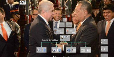 CSJ admite antejuicio contra diputados César Fajardo y Carlos López