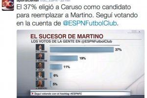 Incluso, Caruso Lombardi ganó las encuestas en Twitter de Crónica y SportsCenter Foto:Captura de pantalla