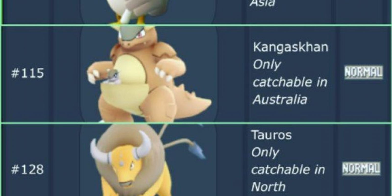 Estos son los pokémon disponibles exclusivamente en ciertas zonas geográficas. Foto:Vía twitter.com/SleepyJirachi