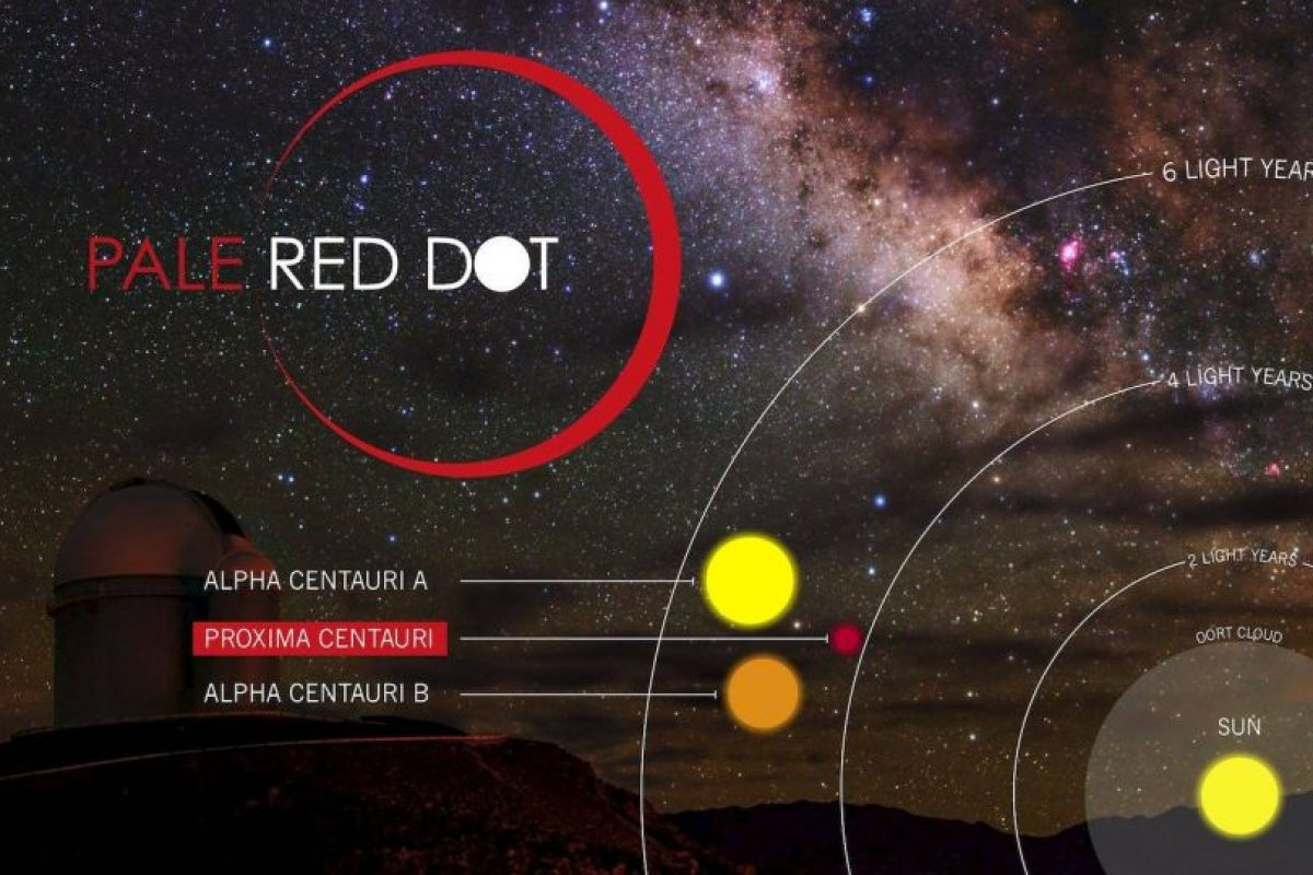 Está a cuatro años luz de nuestro planeta Foto:Facebook.com/palereddot