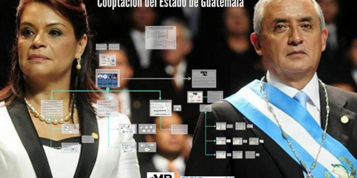 El millonario beneficio que ha recibido el PP en Cooptación seguirá aumentando, según Iván Velásquez