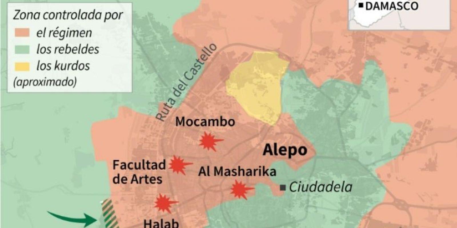 La batalla de Alepo Foto:Sabrina BLANCHARD, Omar KAMAL/afp.com