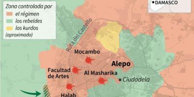 Mapa de Alepo con las zonas controladas por las distintas fuerzas Foto:Sabrina BLANCHARD, Omar KAMAL/afp.com