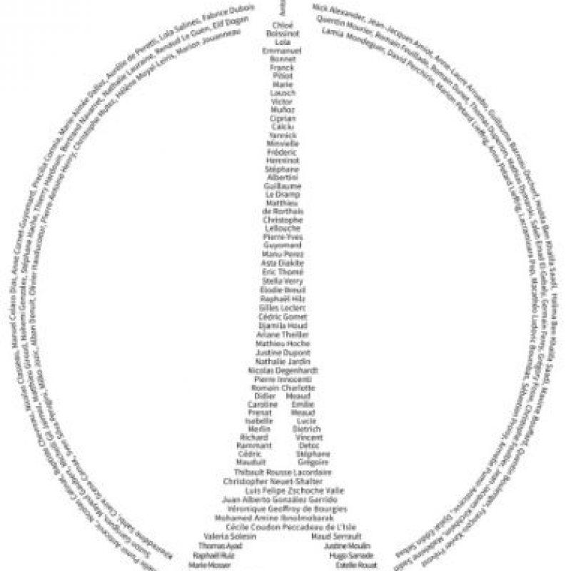 Las 130 personas que murieron en los atentados del 13 de noviembre de 2015 en París Foto:Frédéric HUGON, IRIS DE VERICOURT, MAUD ZABA/afp.com