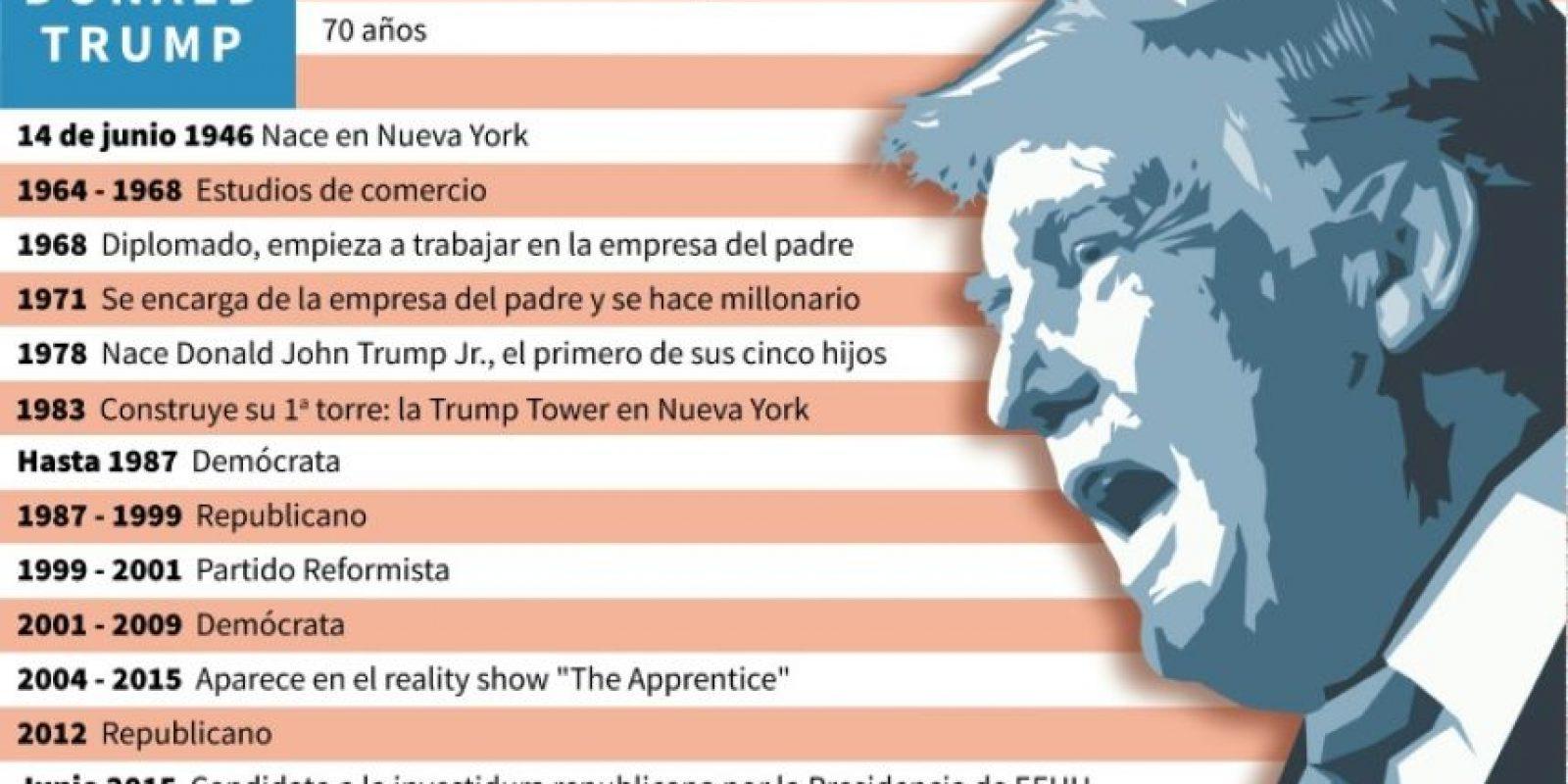 Donald Trump Foto:Philippe MOUCHE/afp.com