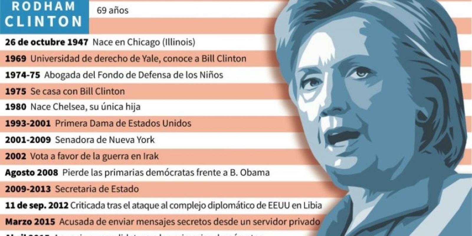 Hillary Clinton Foto:Philippe MOUCHE/afp.com