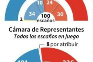 El Congreso de EEUU Foto:Jose Vicente BERNABEU/afp.com
