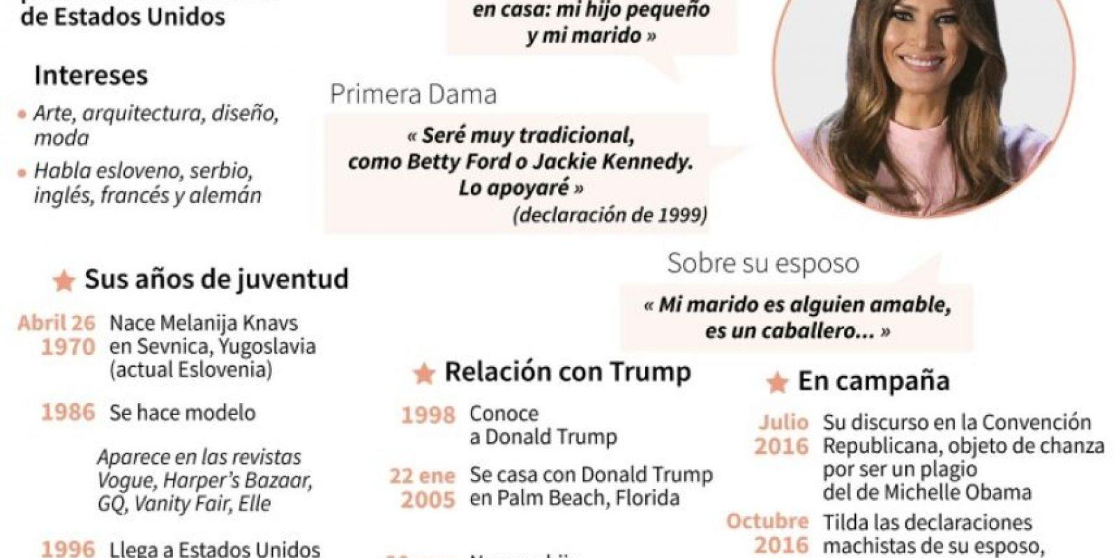 Biografía de Melania Trump, esposa de Donald Trump y próxima primera dama de Estados Unidos Foto:Sabrina BLANCHARD, Jonathan JACOBSEN/afp.com