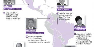 Trump presidente de EEUU: reacciones latinoamericanas Foto:Sophie RAMIS, Gustavo IZUS, Iris ROYER DE VERICOURT, Anella RETA/afp.com