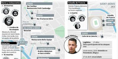 Los atentados de París del 13 de noviembre de 2015 Foto:Alain BOMMENEL, Tamara HOHA, Laurence SAUBADU/afp.com