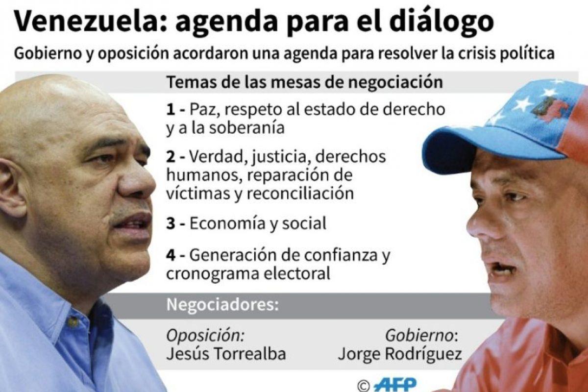 Venezuela: agenda para el diálogo Foto:Anella RETA, Gustavo IZUS/afp.com