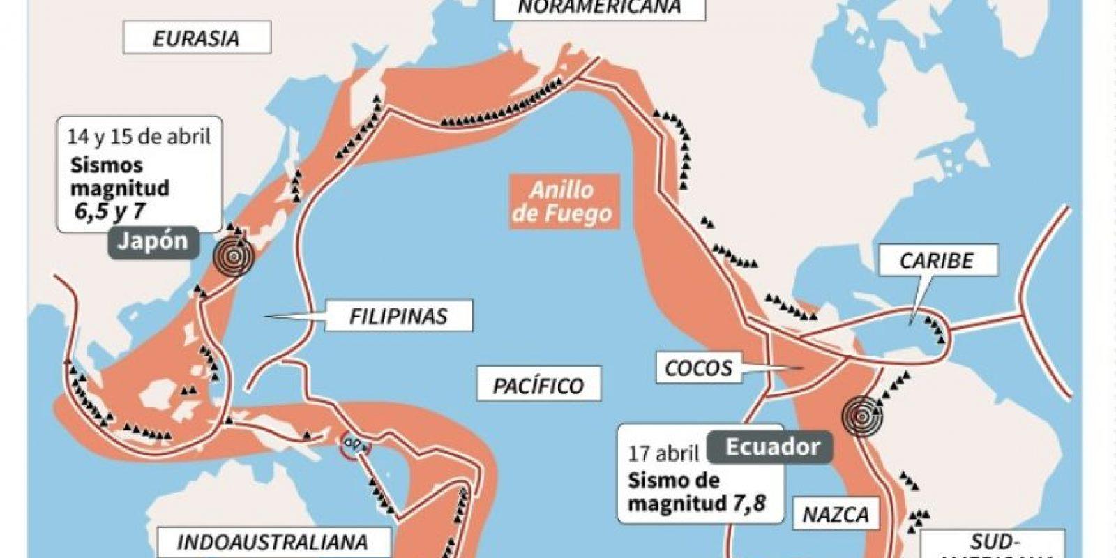El Anillo de Fuego del Pacífico Foto:Alain BOMMENEL, Laurence SAUBADU/afp.com