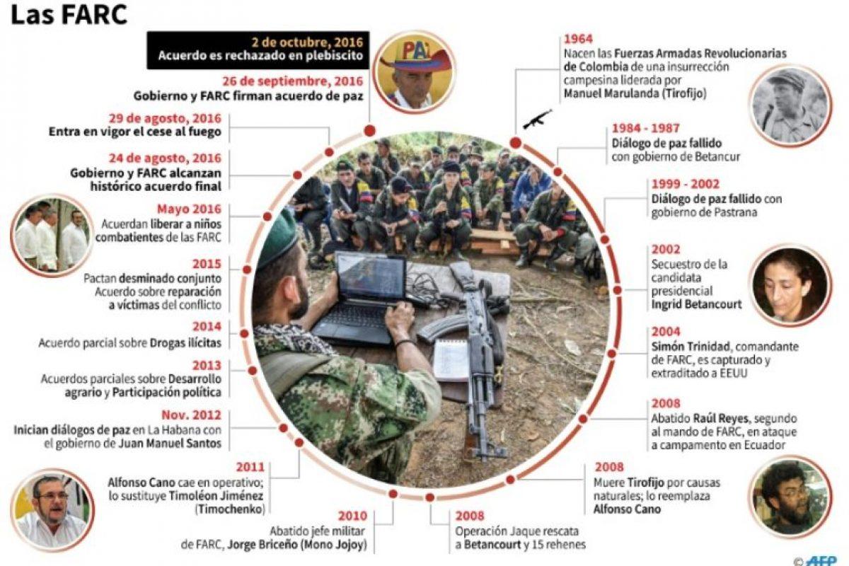 Cronología sobre la guerrilla de las FARC Foto:Gustavo IZUS/afp.com