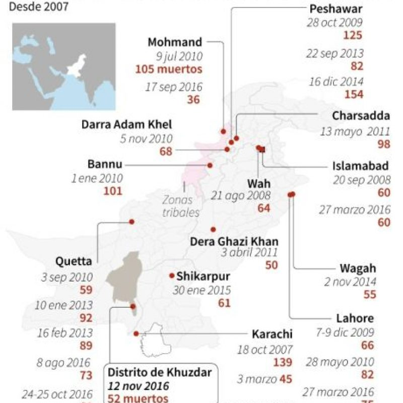 Atentados con más muertos en Pakistán Foto:Jonathan JACOBSEN, Vincent LEFAI/afp.com