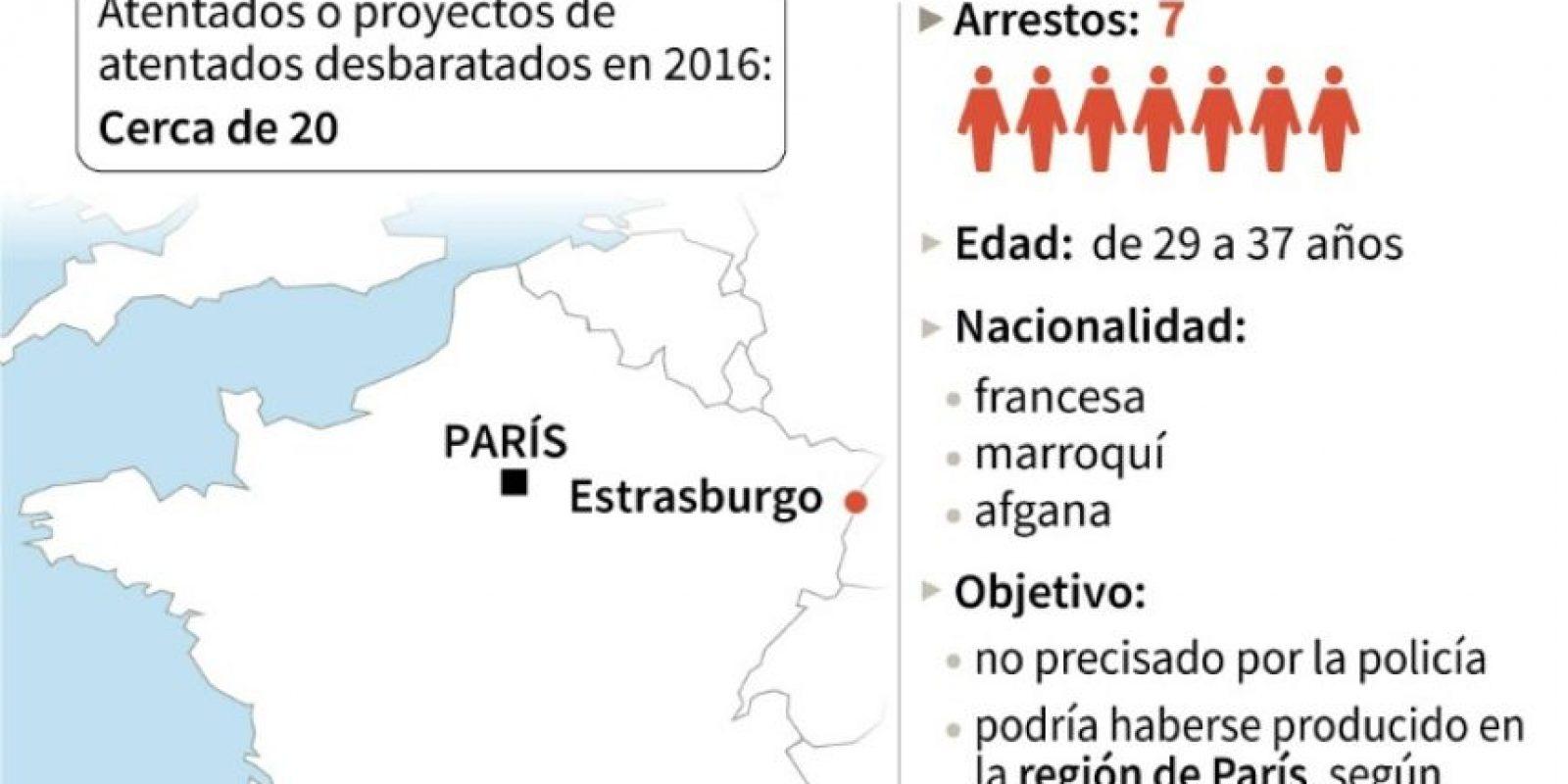 Francia frustra un nuevo atentado Foto:Alain BOMMENEL, Valentina BRESCHI/afp.com