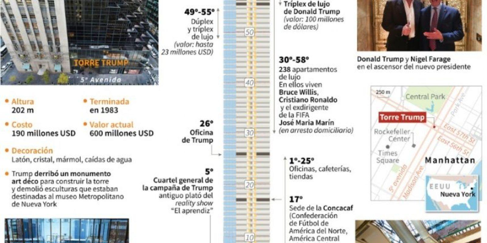 La Torre Trump Foto:Gillian HANDYSIDE, Kun TIAN, Iris ROYER DE VERICOURT, Jose Vicente BERNABEU/afp.com