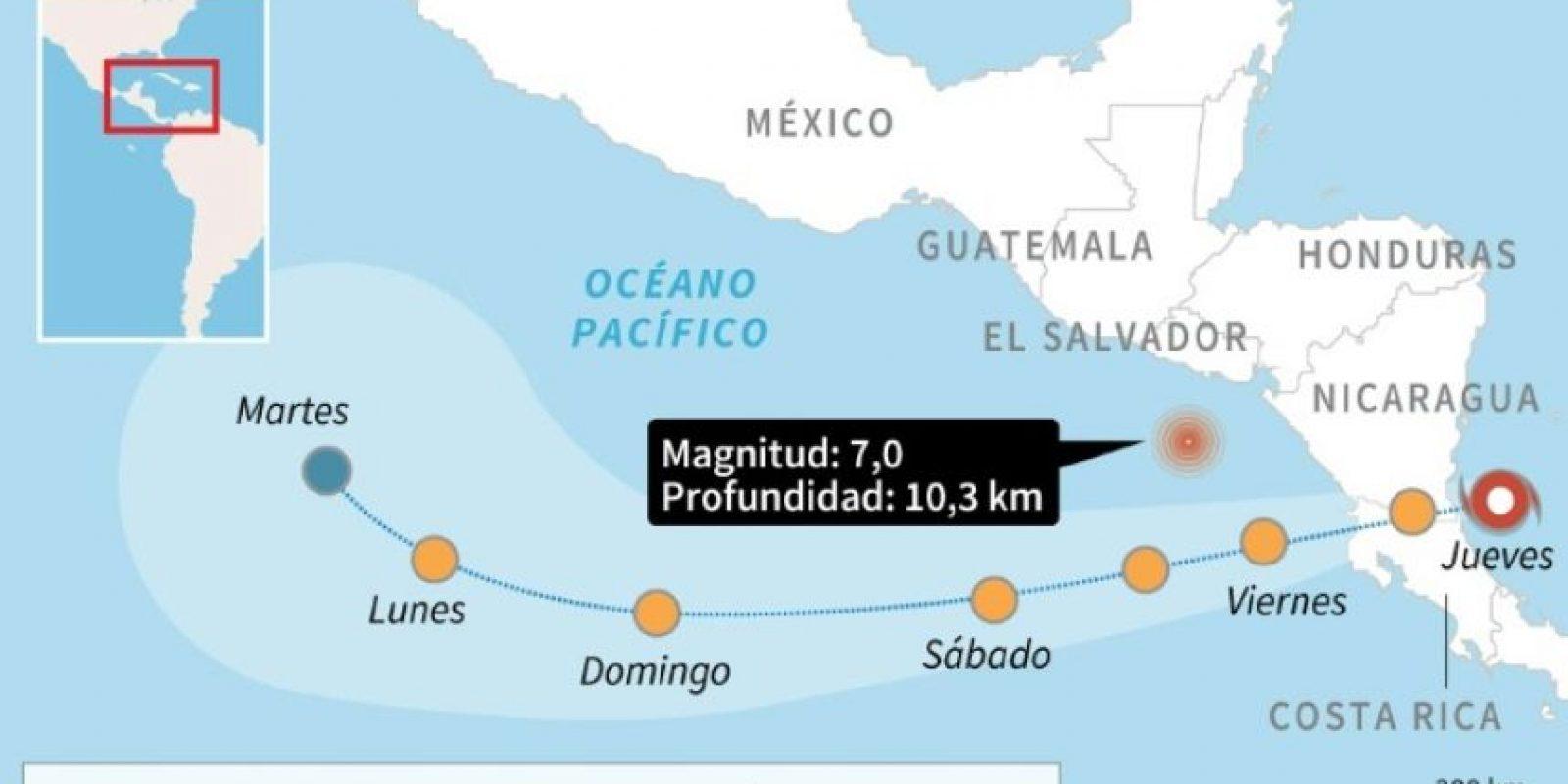 Localización del seísmo de magnitud 7,2 en las costas del Pacífico en Centroamérica Foto:Gustavo Izus, Anella Reta/afp.com