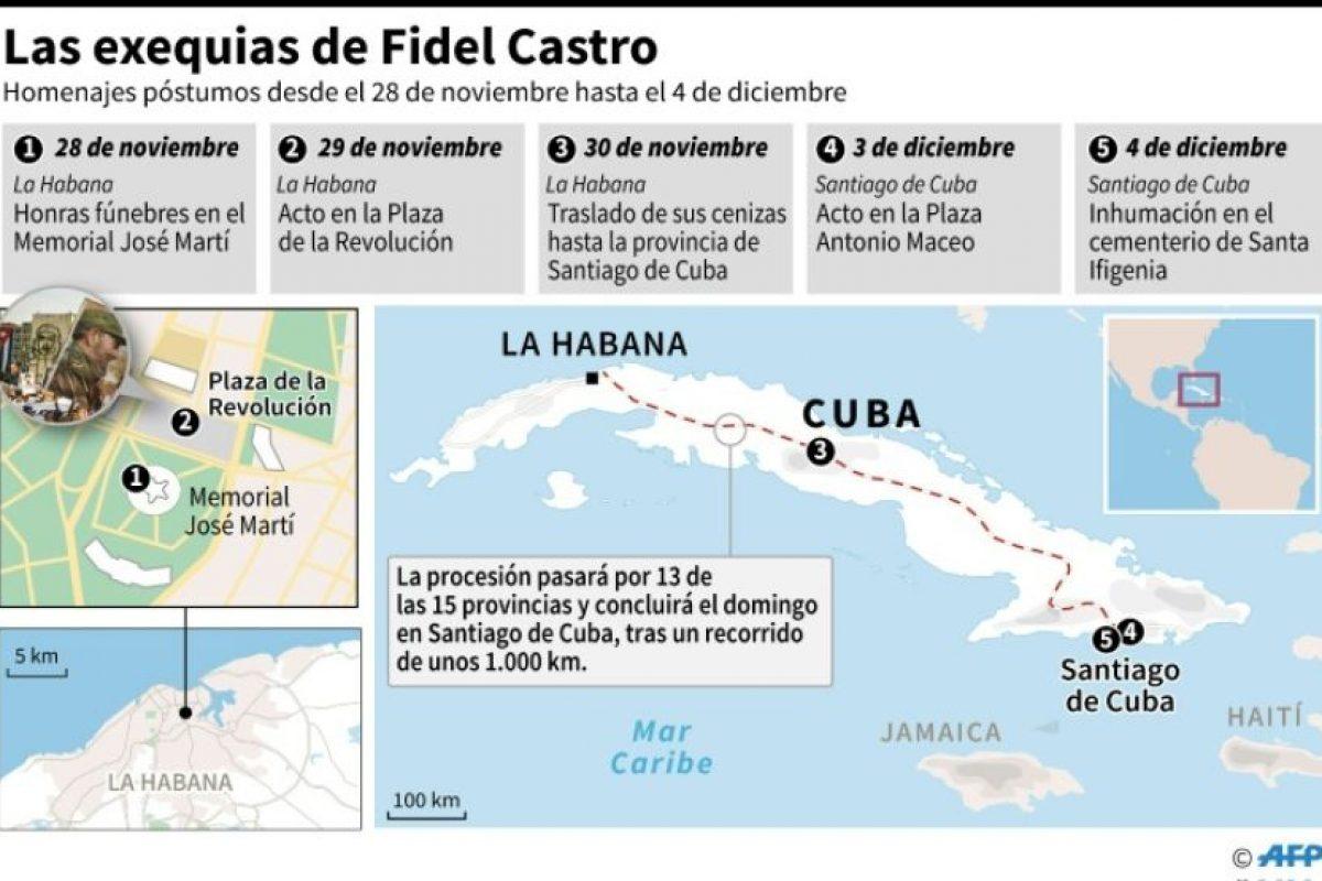 Las exequias de Fidel Castro Foto:Gustavo IZUS/afp.com