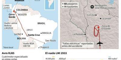 Accidente de avión en Colombia Foto:Vincent LEFAI, Jean Michel CORNU, Anella RETA/afp.com