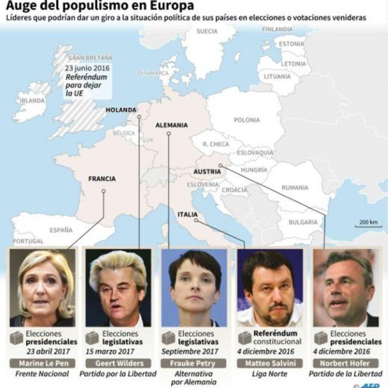 Mapa de Europa con los países en los que los líderes populistas podrían dar un giro a la situación política en próximas elecciones o votaciones Foto:Vincent LEFAI, Jonathan STOREY/afp.com